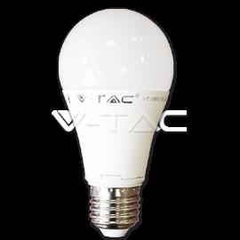 LED крушка E27 12W